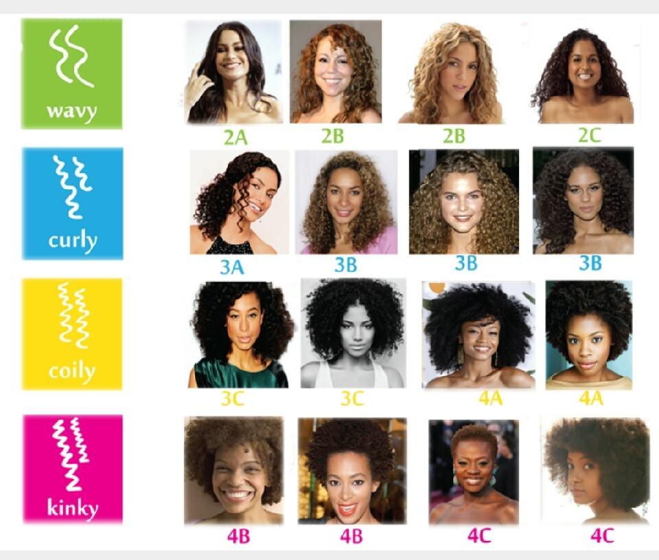 curly-hair-types.jpg