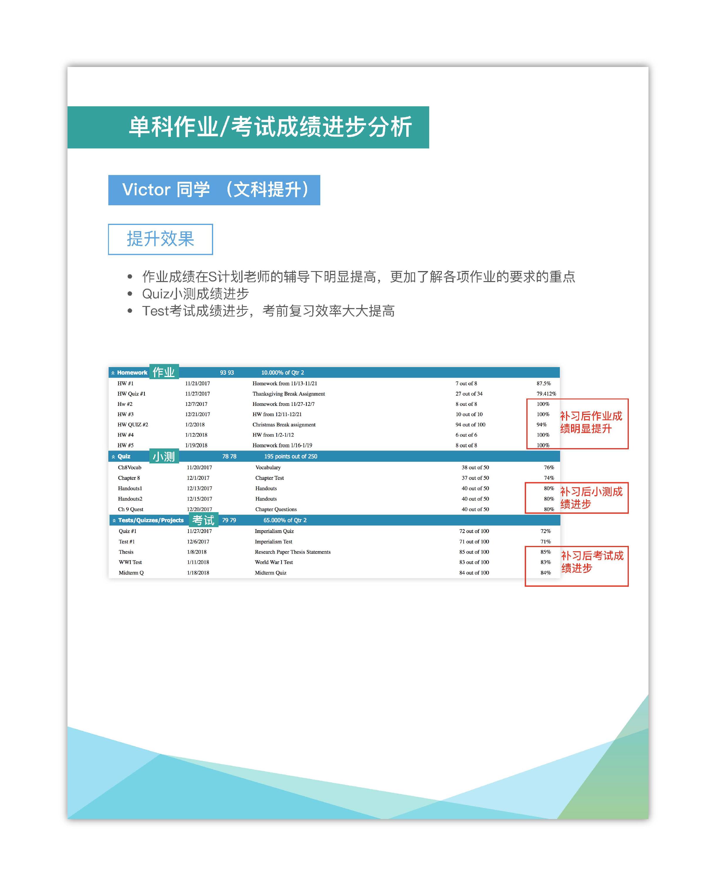 网页成功案例卡片-02.png