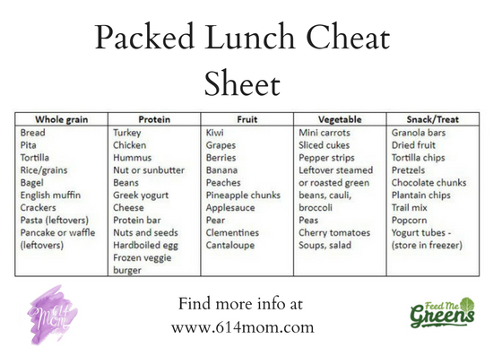 Packed Lunch Cheat Sheet.png