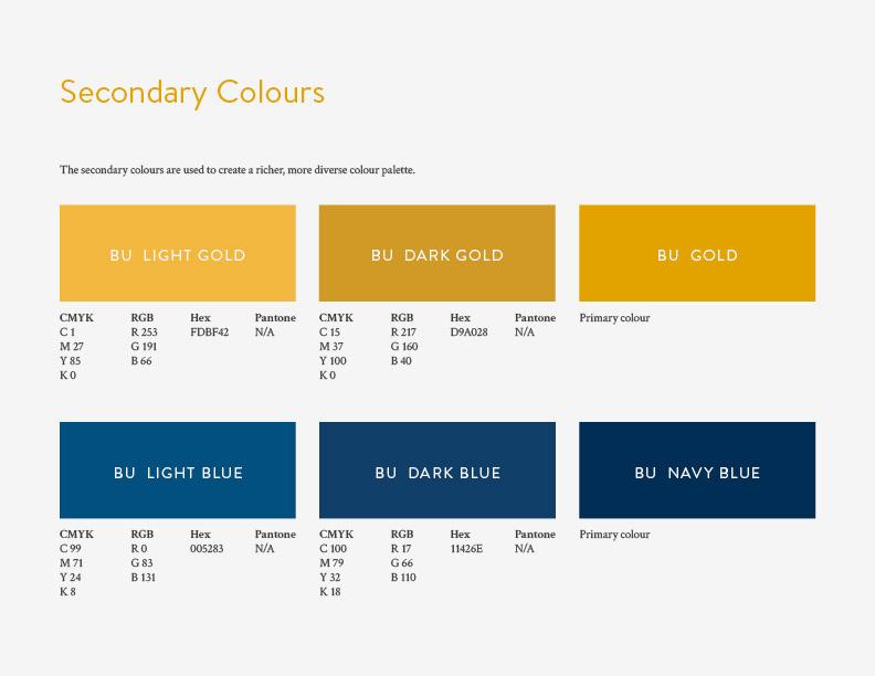 Brandon-University-Visual-Standards-Guide-2014-v123.jpg