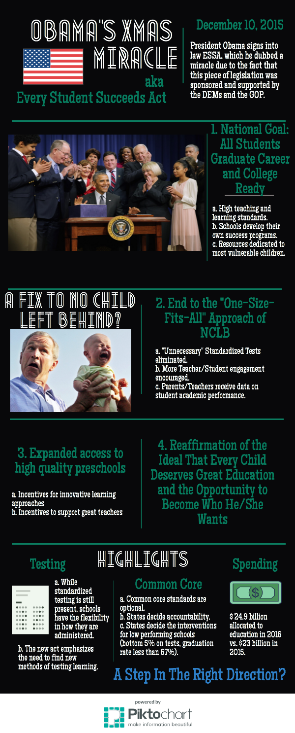 Every Student Succeeds Act Infographic