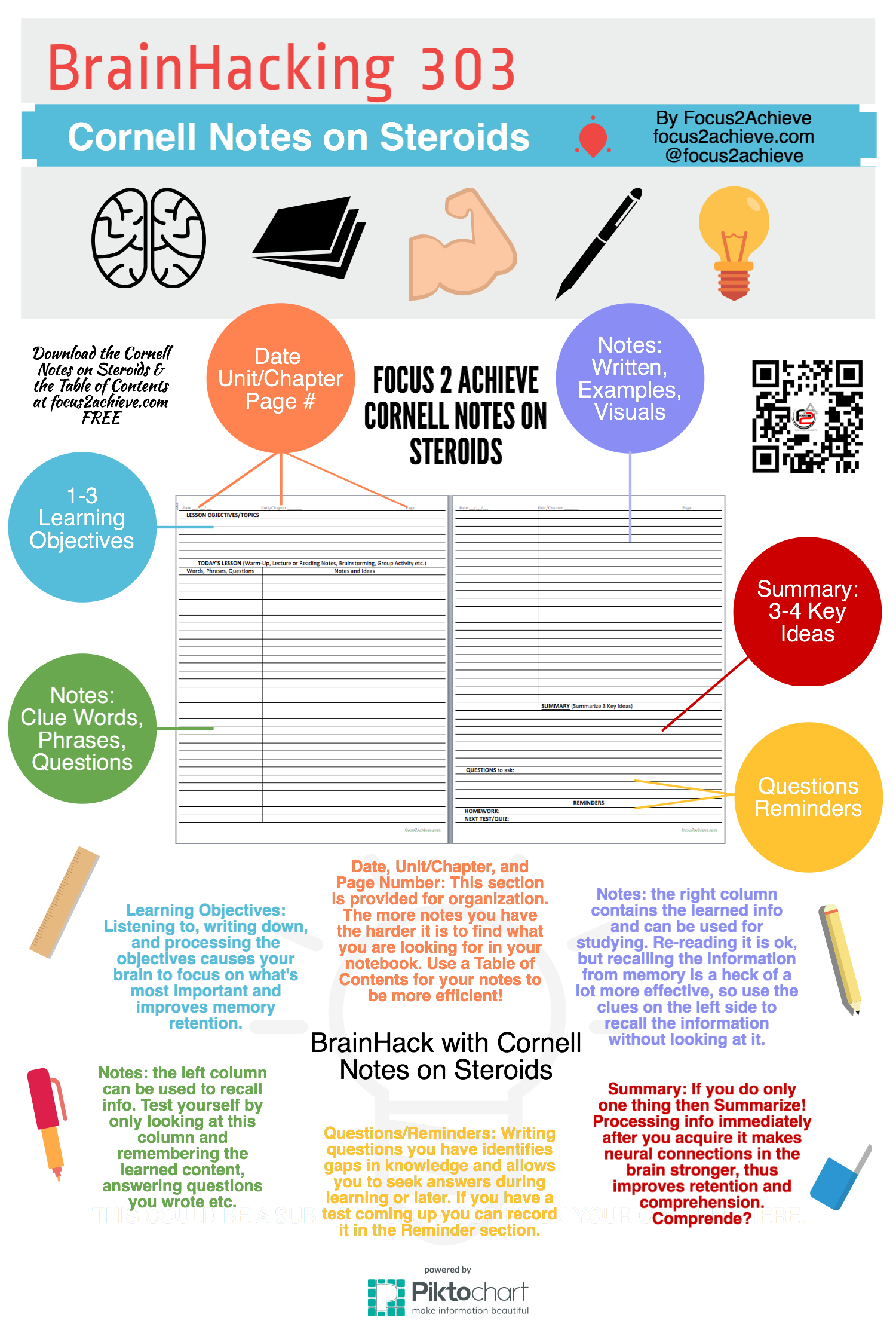 Cornell Notes On Steroids Infographic