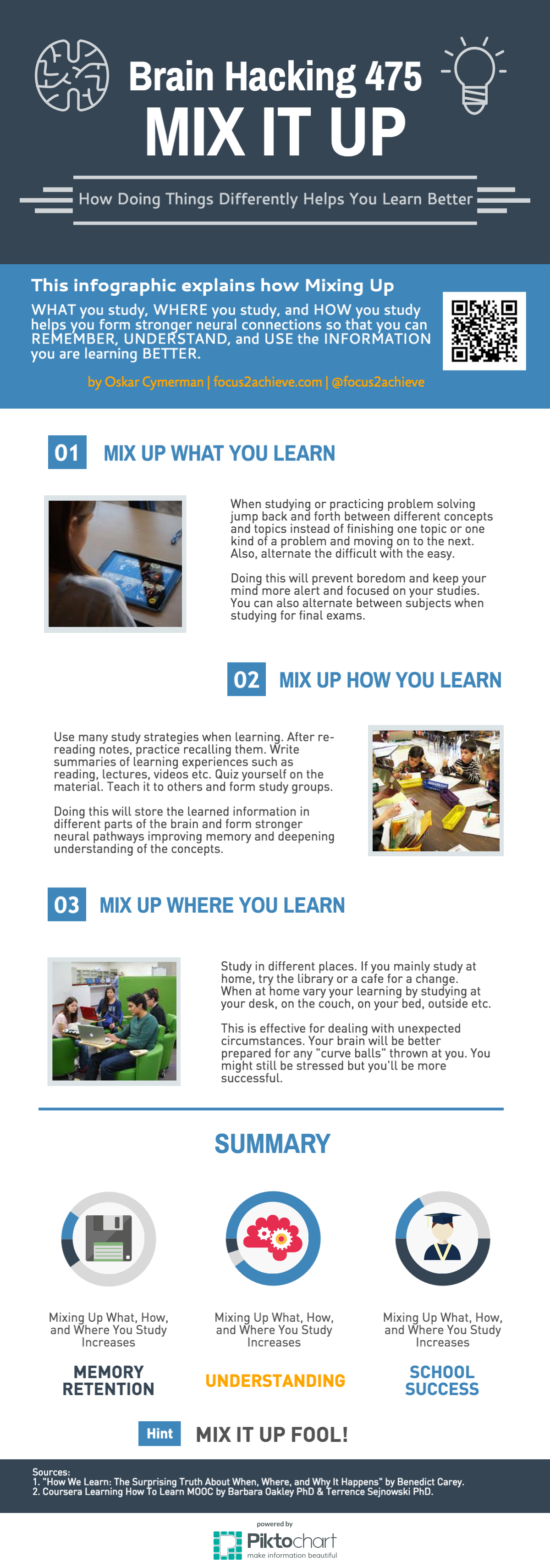 Mix It Up! The What, How, and Where of Learning