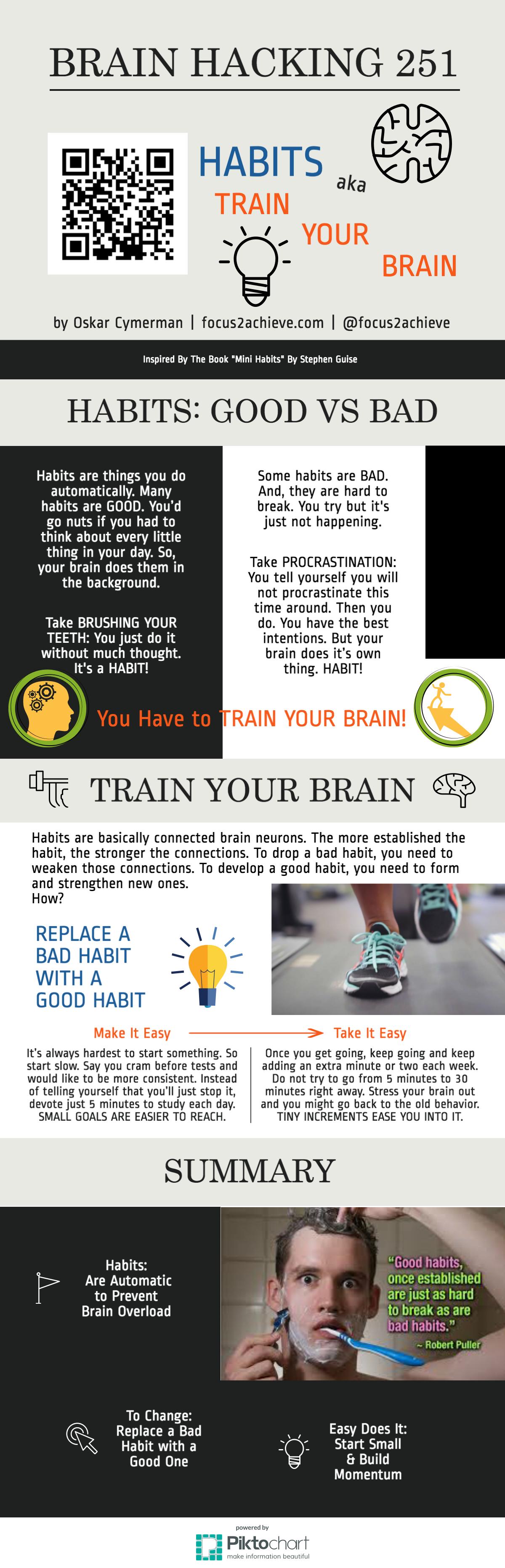 Habits Infographic