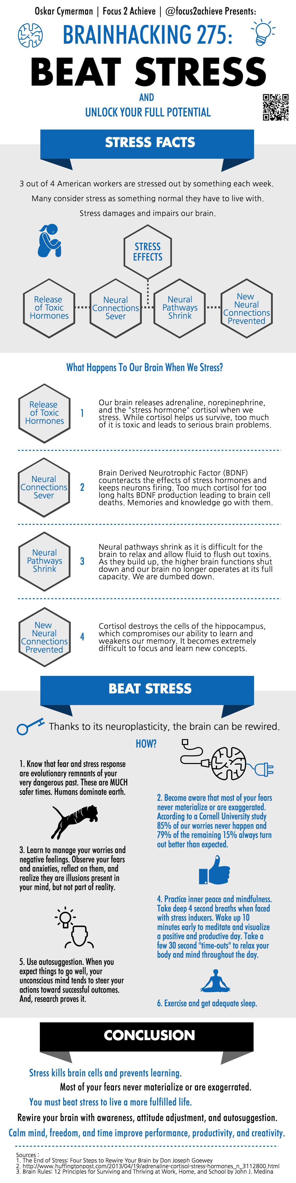 Beat Stress Infographic