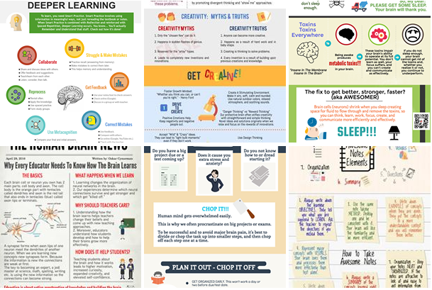 Infographics As Learning Tools