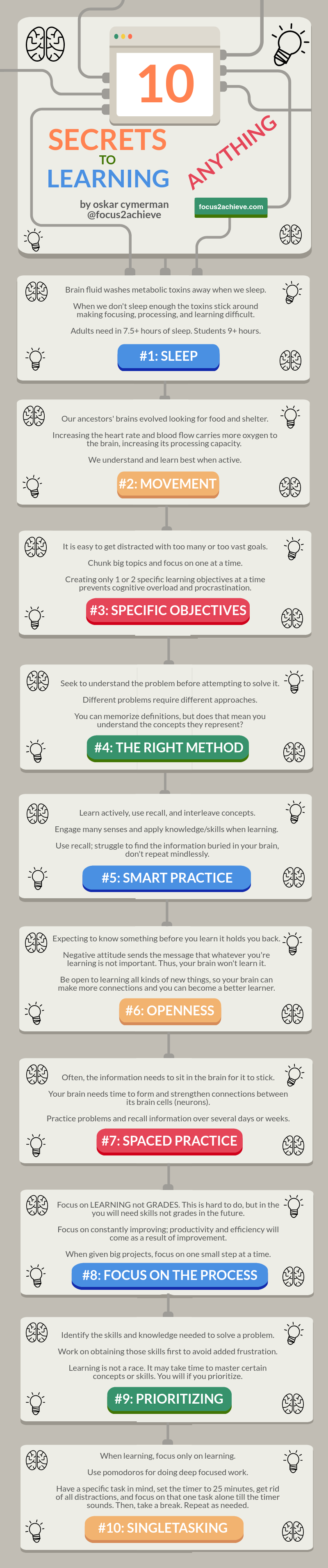 10 Secrets To Learning Anything Infographic