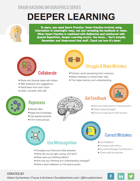 Deeper Learning Poster