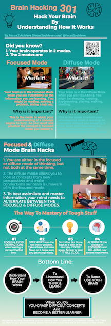 Brain/Learning Modes