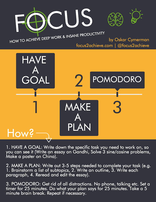 focus to achieve insane productivity and deep work infographic