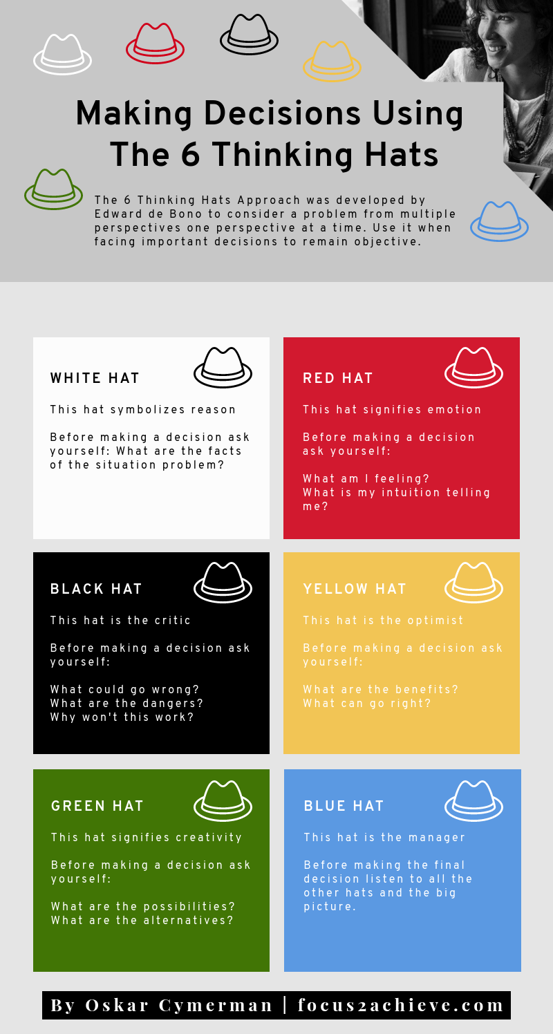 How To Make Better Decisions Using The 6 Thinking Hats