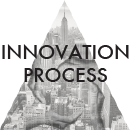 innovation process.png