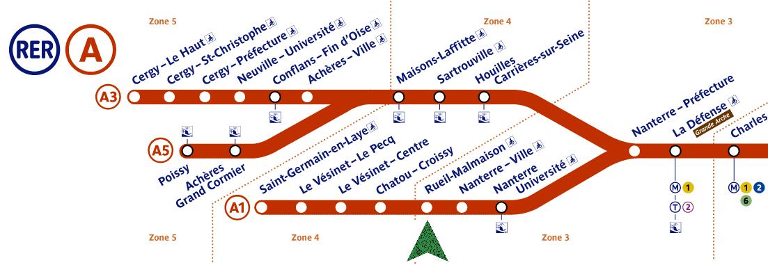 Mon cabinet est à 240 m de la gare Rueil-Malmaison.