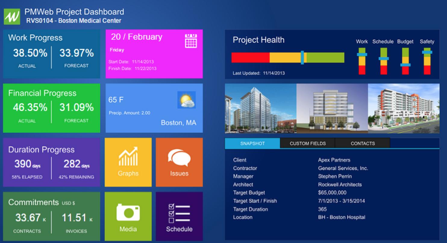 PMWeb Project Dashboard