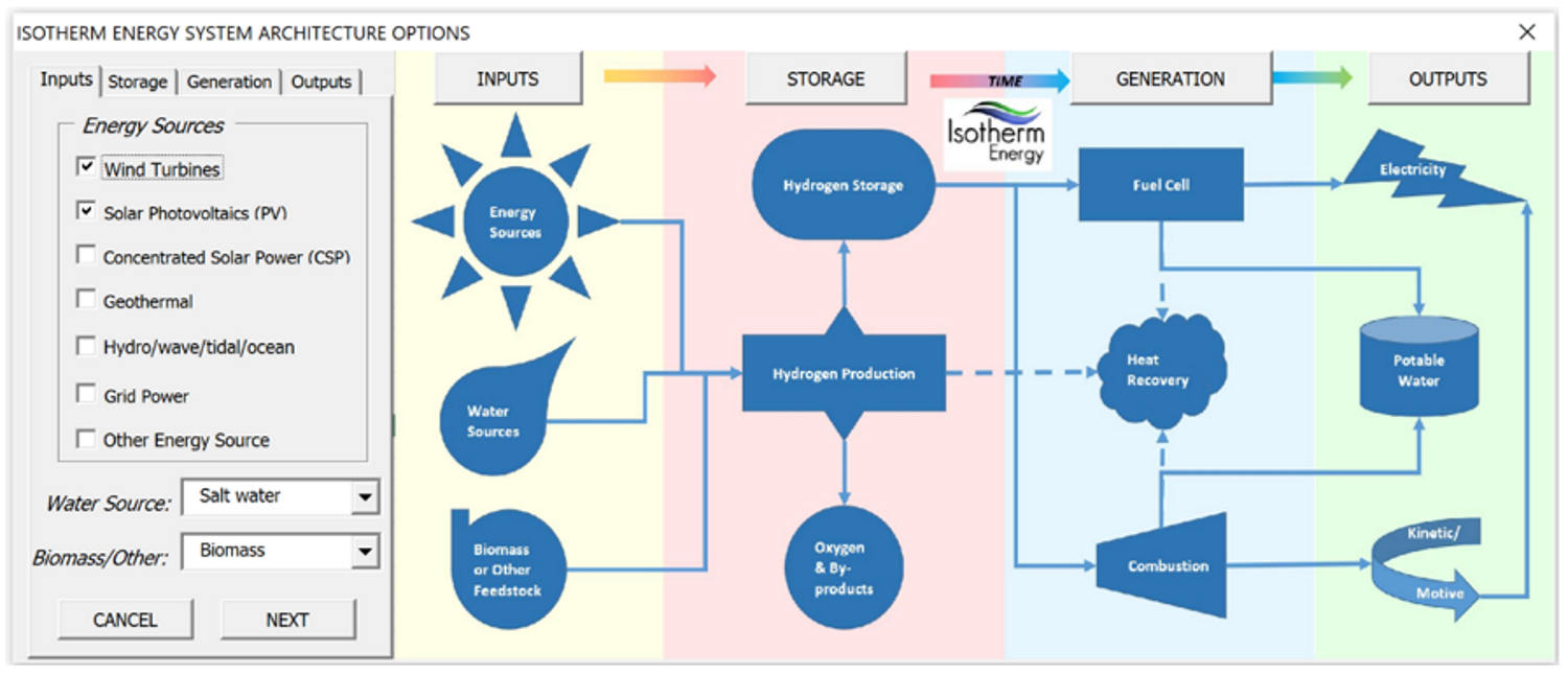 Isotherm Energy Hydrogen Energy System Software Architecture