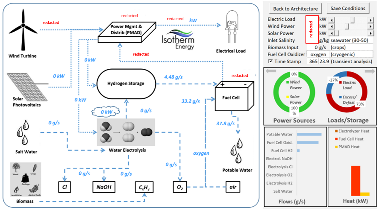 Nighttime Scenario of Isotherm Energy's System Level 1 Software