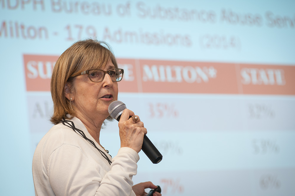 Laurie Stillman presents Community Assessment findings to the Coalition audience.