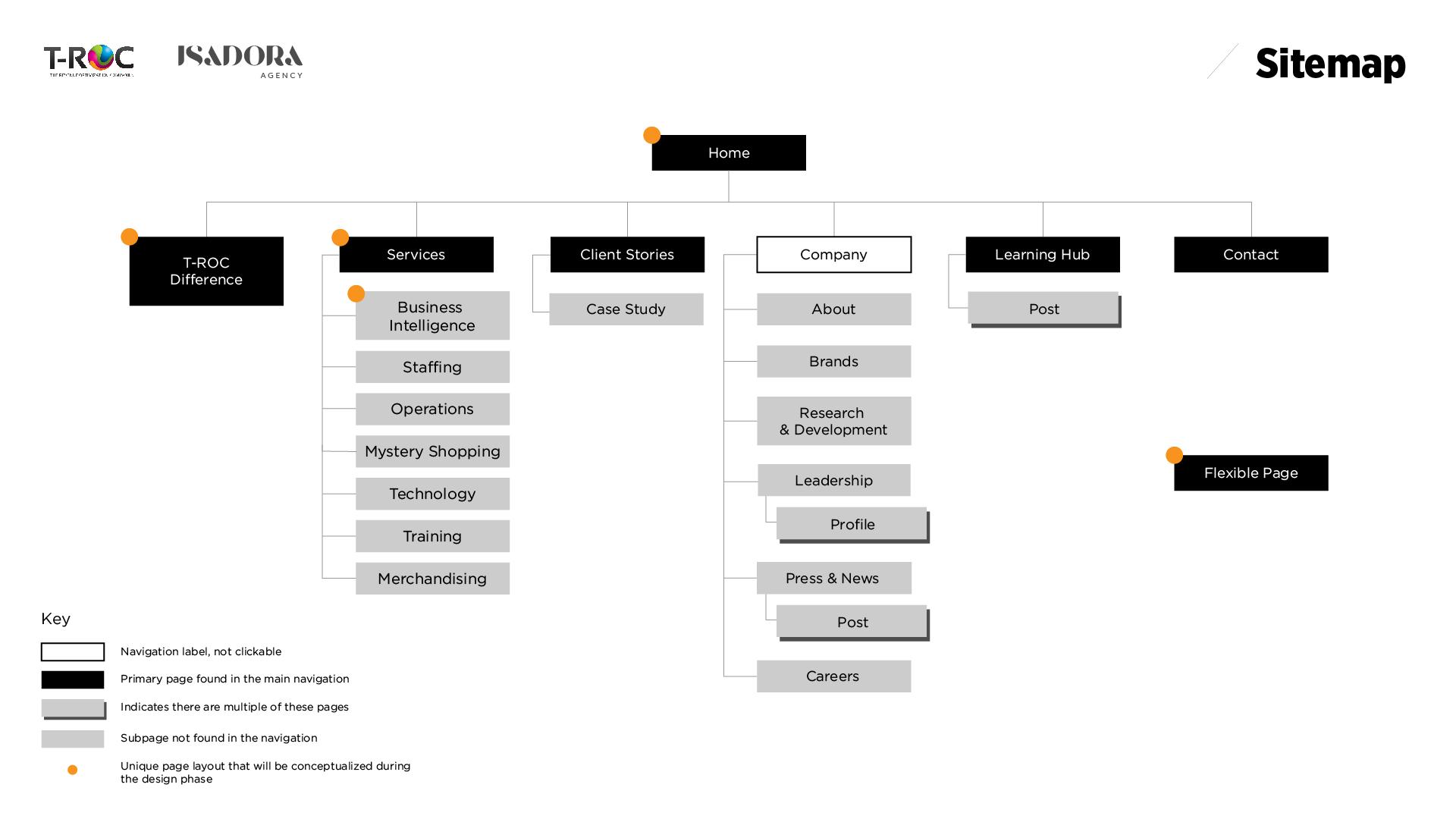 T-ROC_Sitemap.jpg