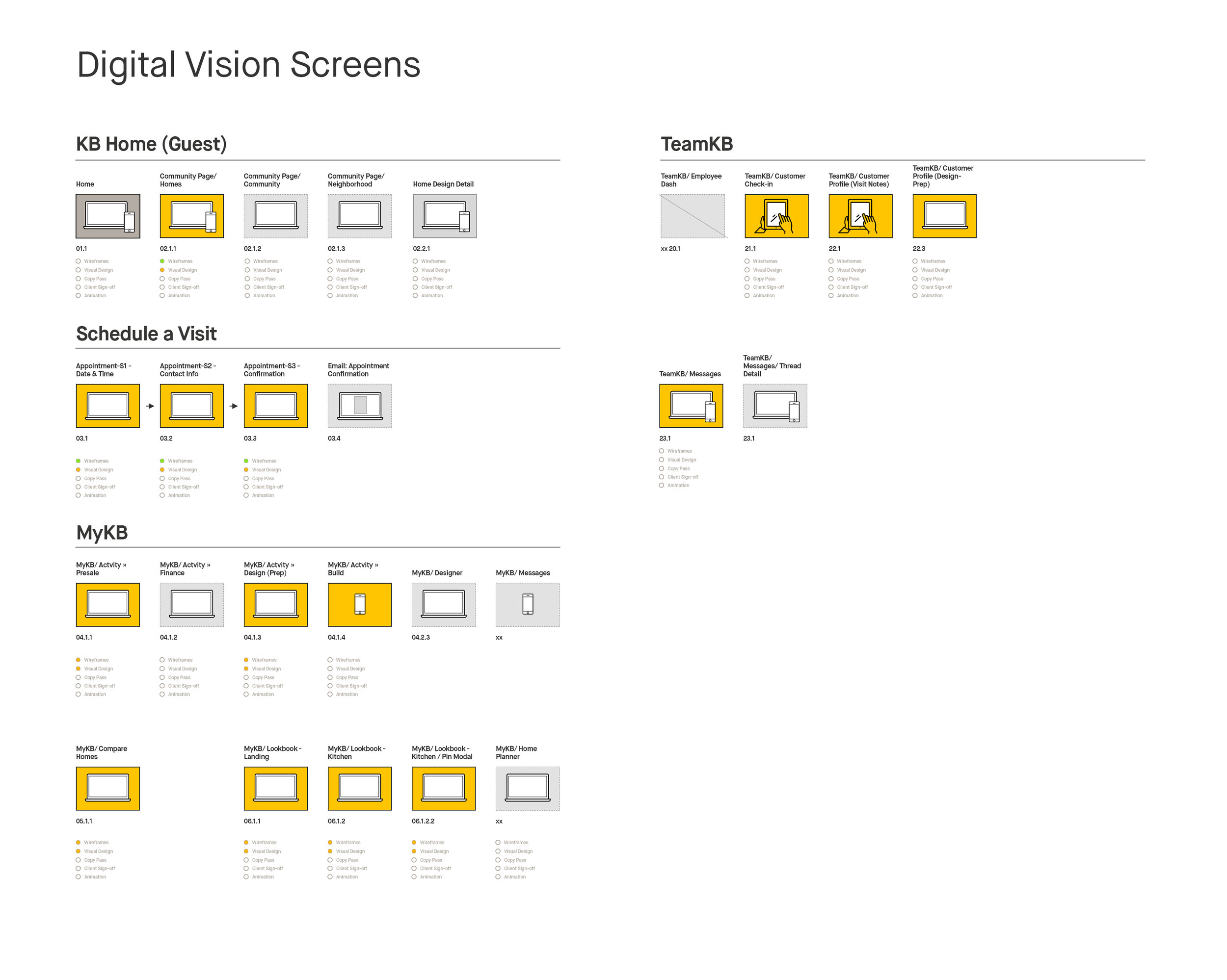 Digital Screen Scope-01.jpg
