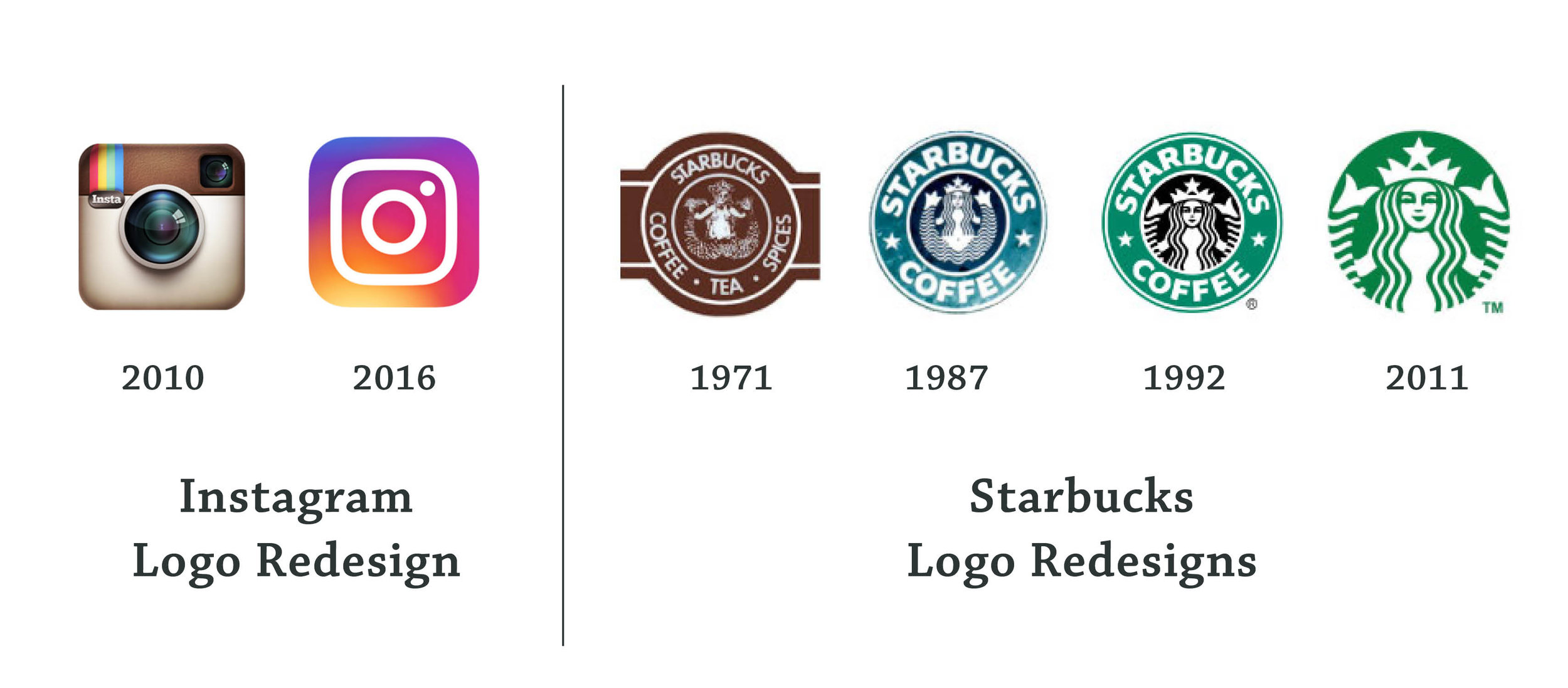 Instagram took pieces of their original logo, like the rainbow stripes and Polaroid shape, and updated them to reflect modern trends of color gradients and minimalistic icons. Starbucks has undergone four logos during its history. By simplifying the details and colors, we arrive with a modern, versatile logo.