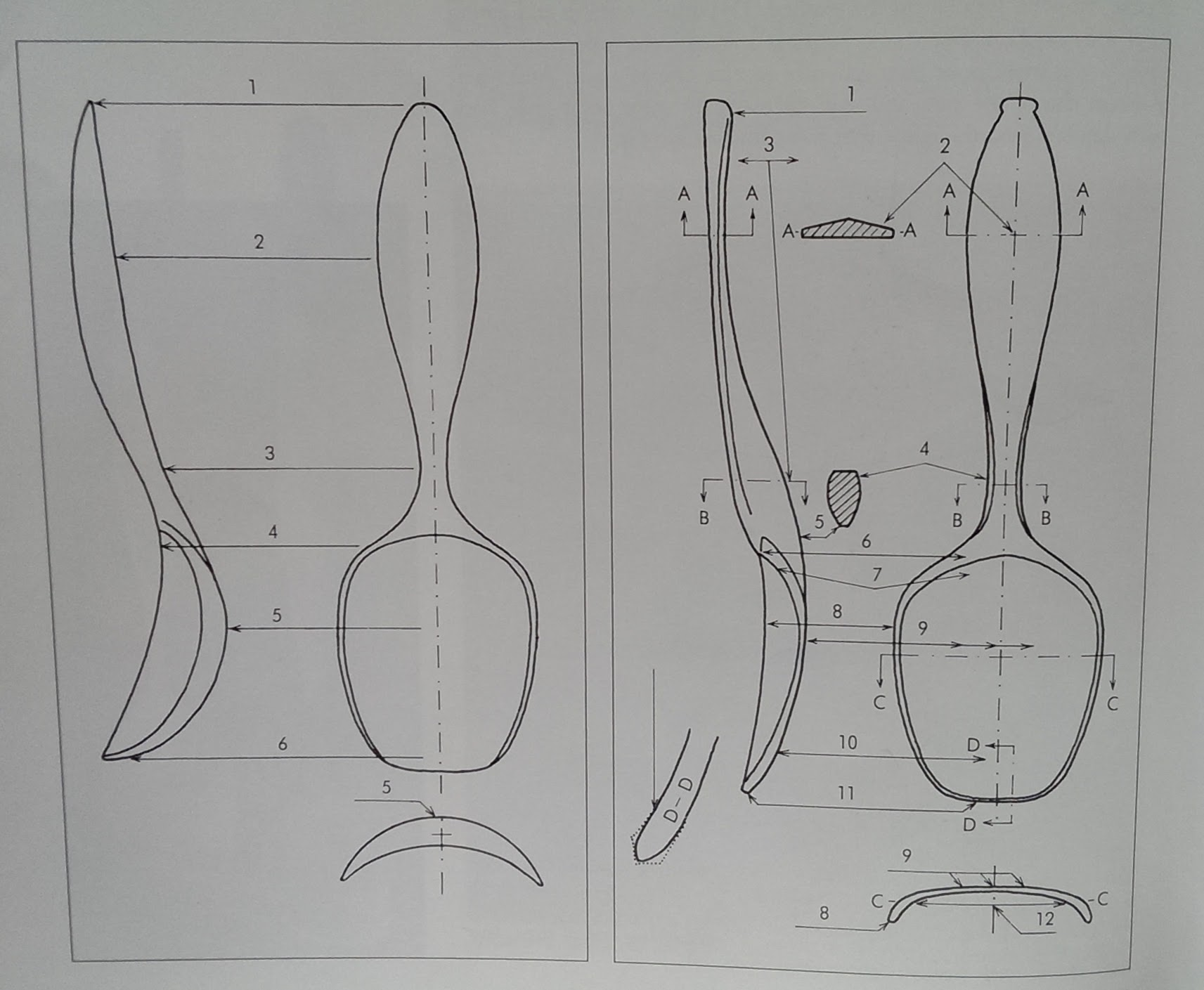 "This diagram ""illustrates a number of possible mistakes that can be made on a spoon carved from straight grained wood"""