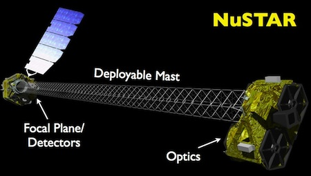 The  NuSTAR  X-ray observatory. Illustration by NASA