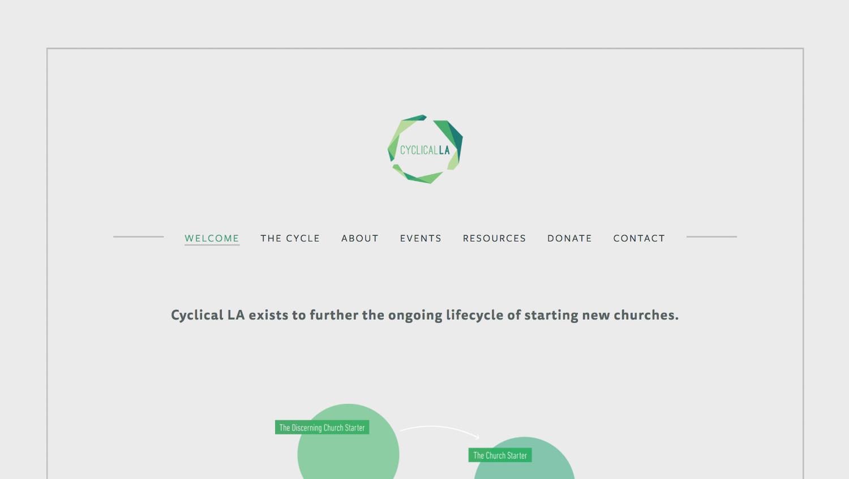 Cyclical LA