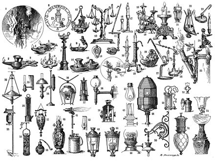 Varieties of lighting circa 1900.