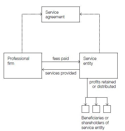Tax planning Medical Practices image.jpg