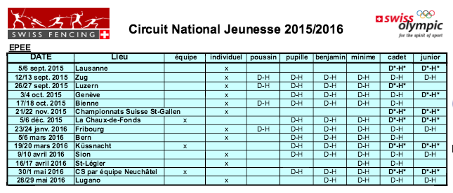 Circuit National Jeunesse 2015:16.png