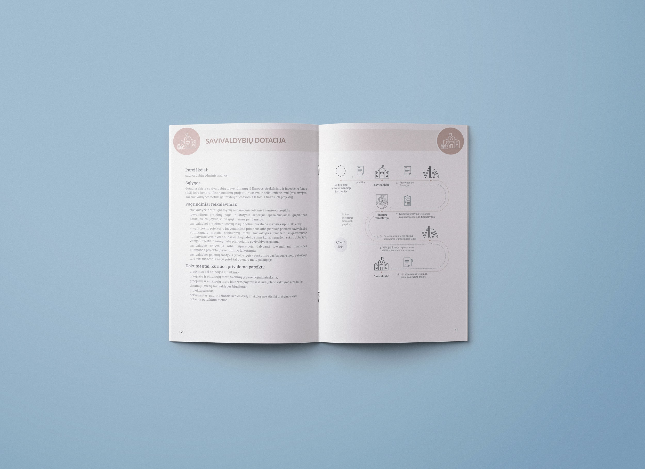 The financial instruments presentation booklet | VIPA | VJ.|S Agency