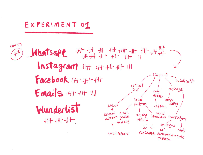 Experiment 01