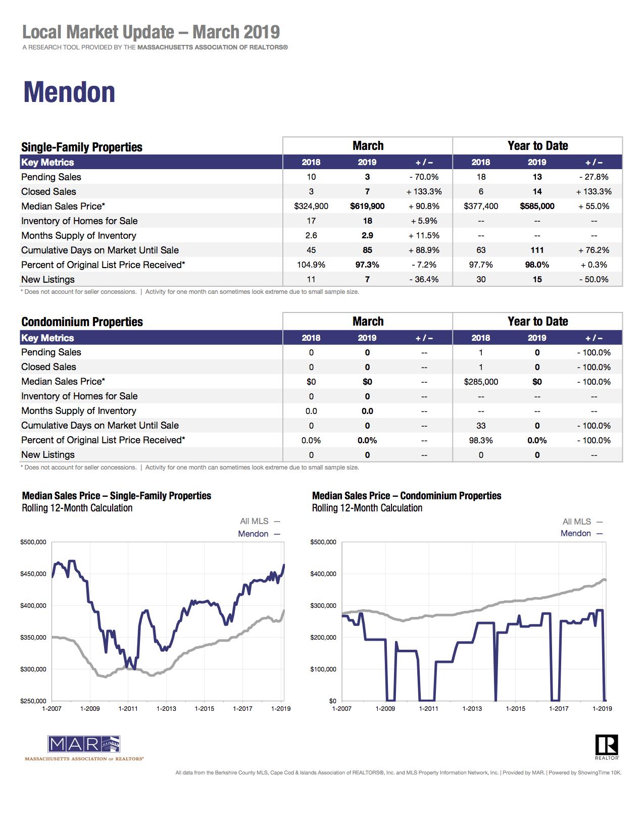Mendon Market report.jpg