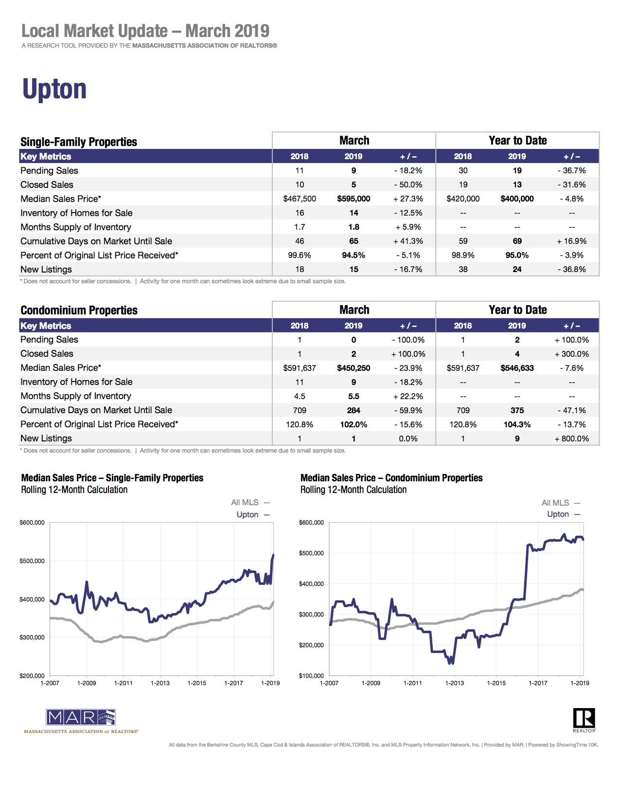 Upton market report.jpg