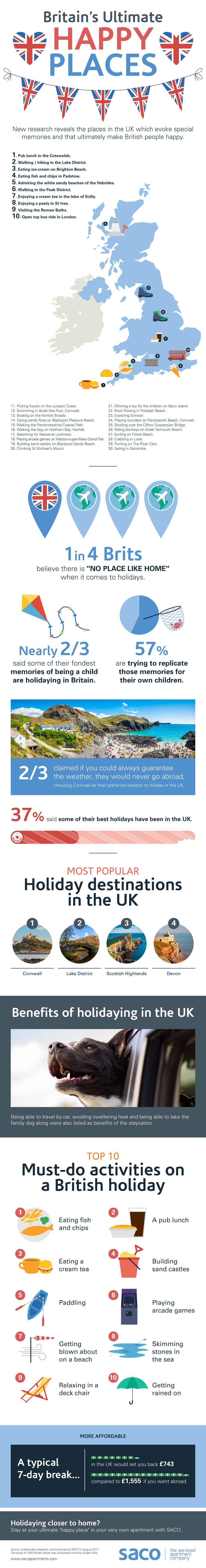 saco-happy-places-in-britain.png