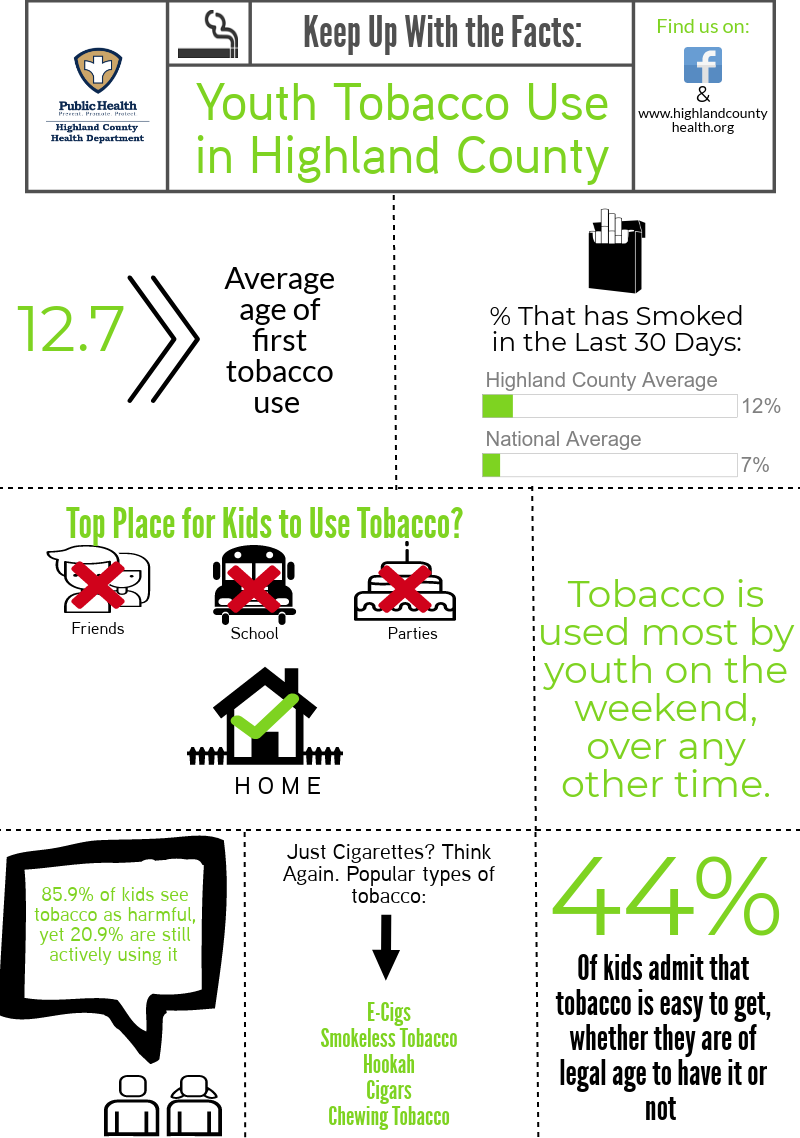 Tobacco Infographic.png