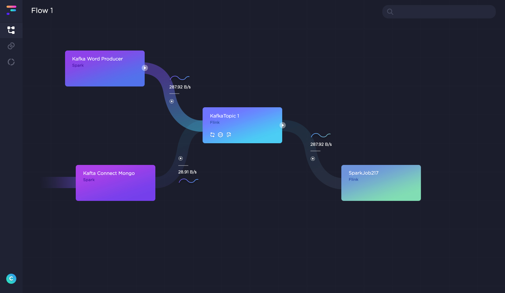The  Flow Details  page shows all the steps in that flow, their interconnections, and real-time information about the data flowing through the interconnections.