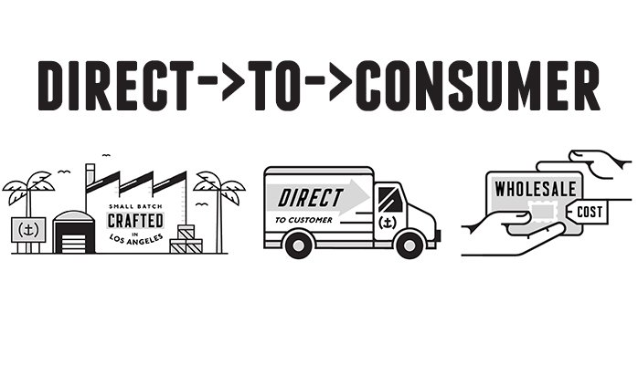 Direct To Consumer Model