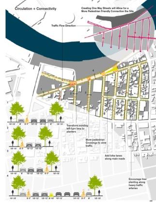 Newark River Access Guide - Central Ward.jpg