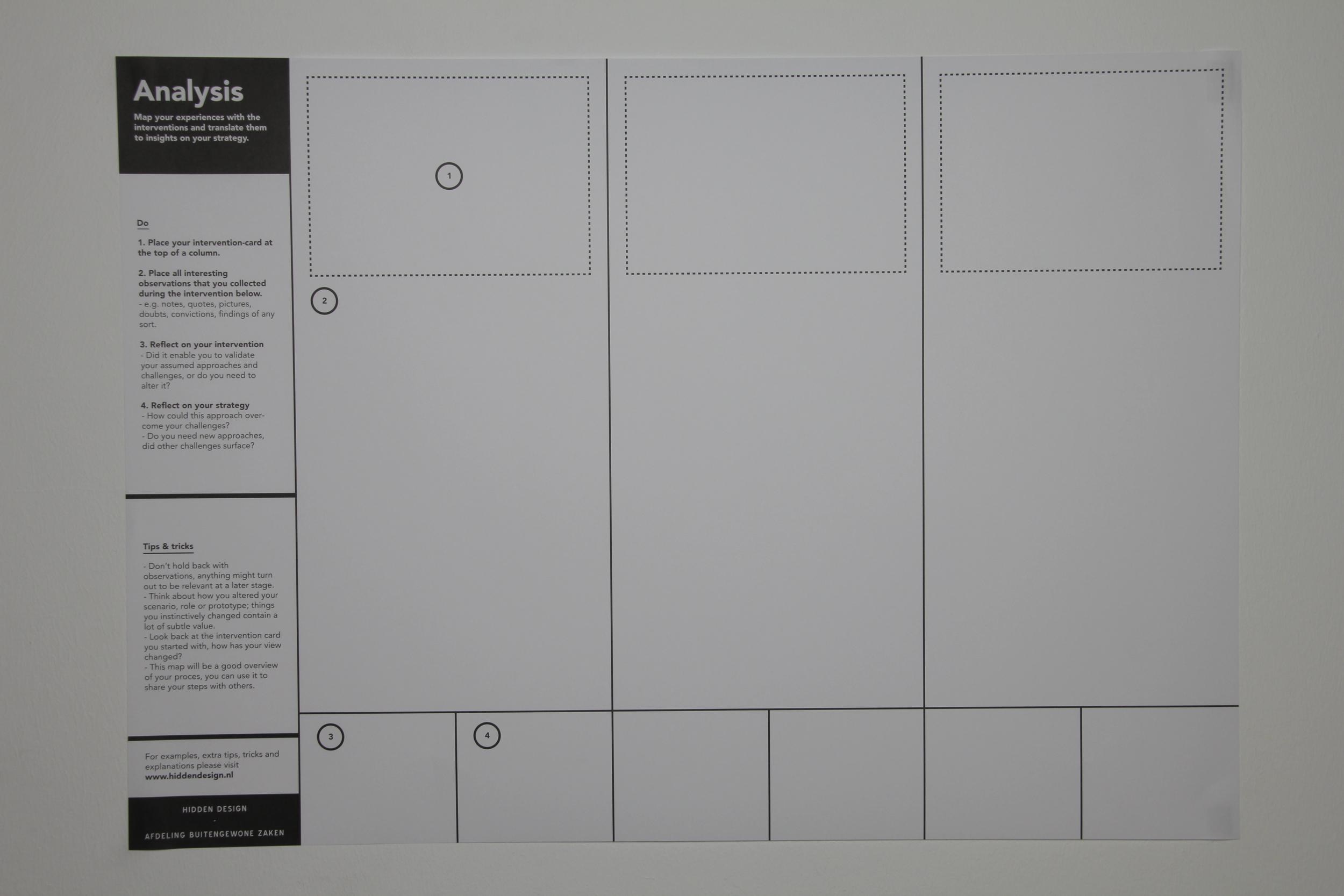 Lege Analysekaart