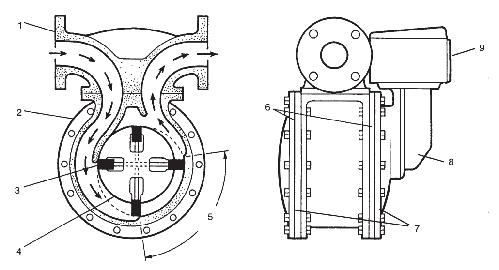 Cross section of the single capsule BM series meter.