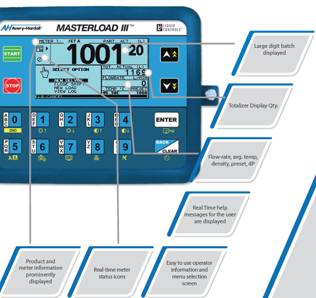 MASTERLOAD III™  is equipped with a large dynamic, multi-screen display that employs large fonts for critical information and visual icons that make training and operation easy.