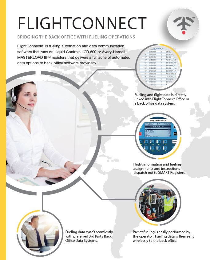 FlightConnect® BROCHURE   Download