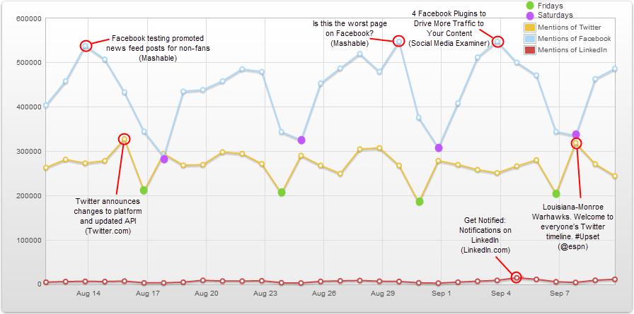 Anne blog chart_9.13