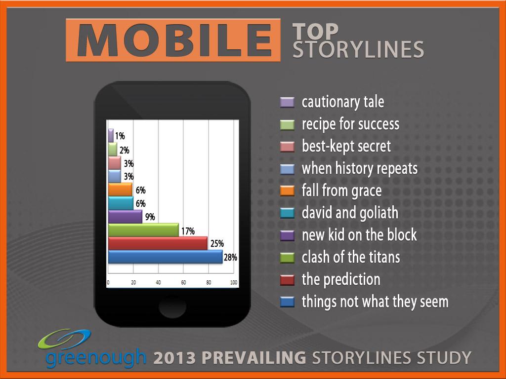 Storylines-Mobile.jpg