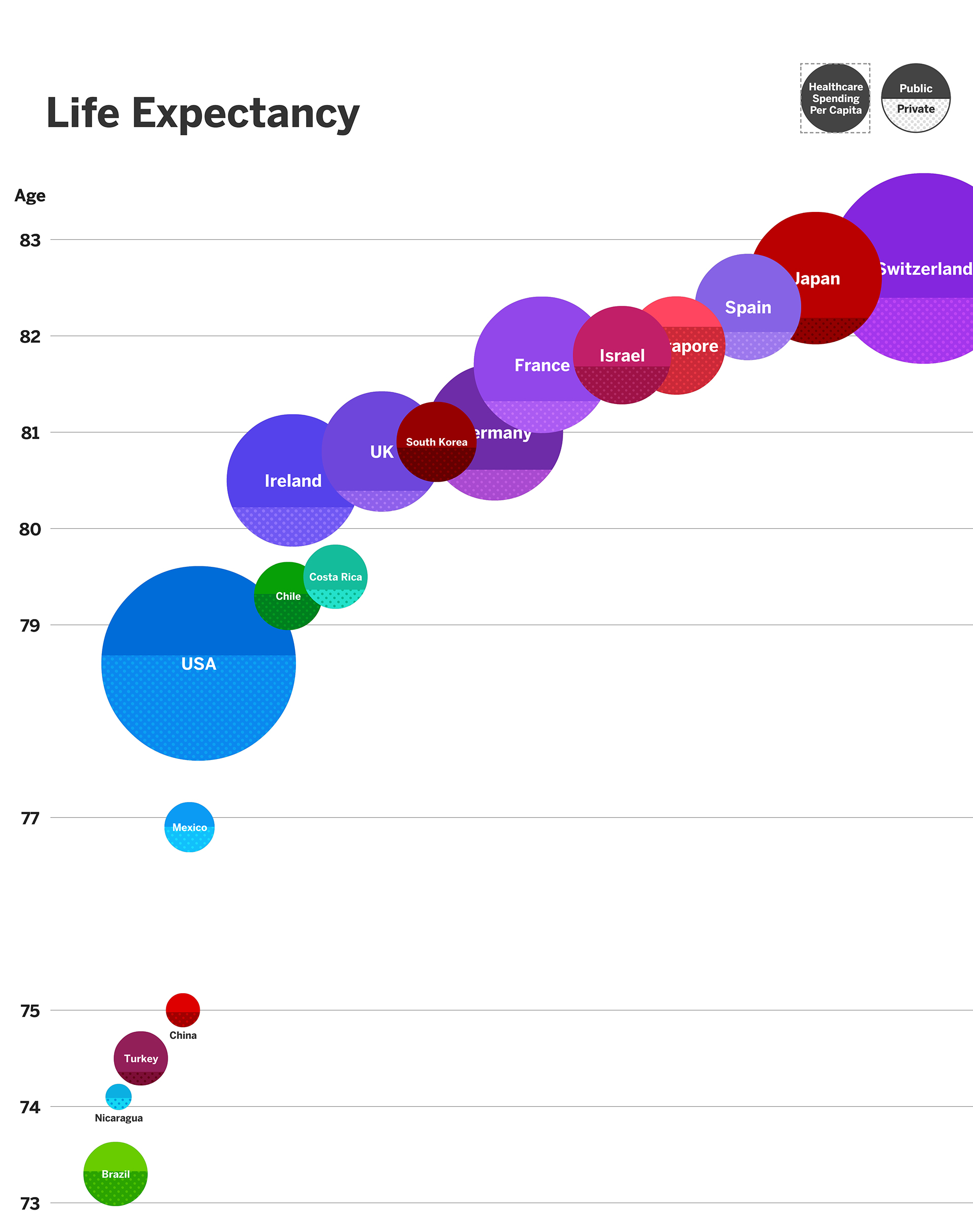 Yale data viz_life expect.jpg