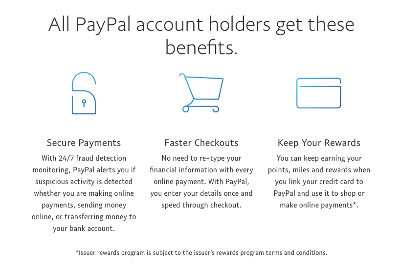 Paypal credit contact number 24/7