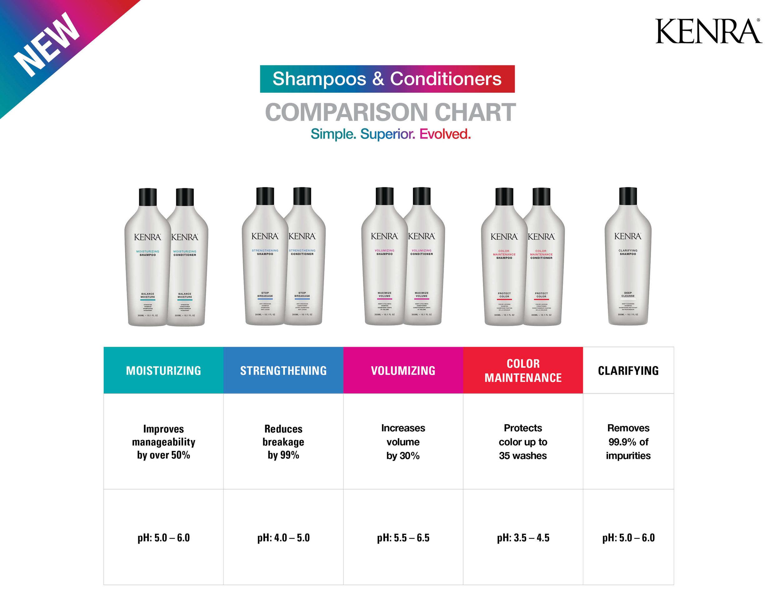 K_Care_comparison_ph1.jpg