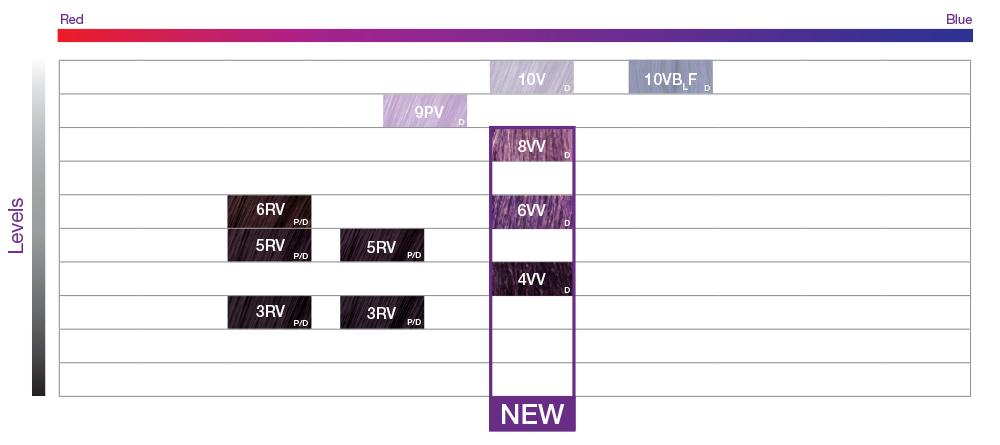 vv_chart.jpg