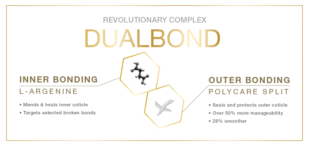 Dualbond.png